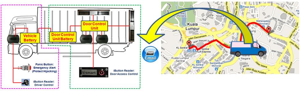 GPS เชียงใหม่, gps navigator ราคา